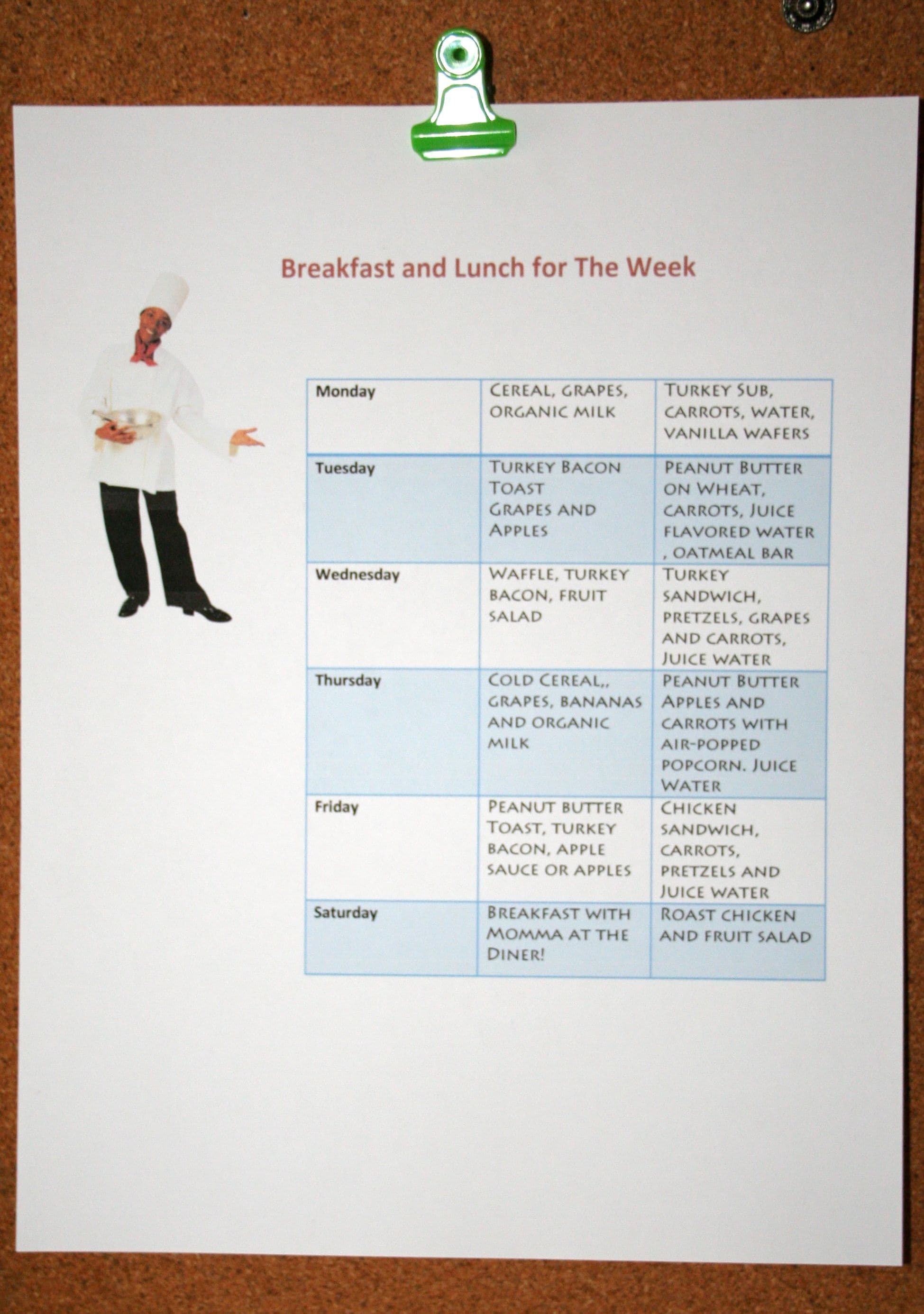 Magical Mornings – Meal Planning without the Fussing