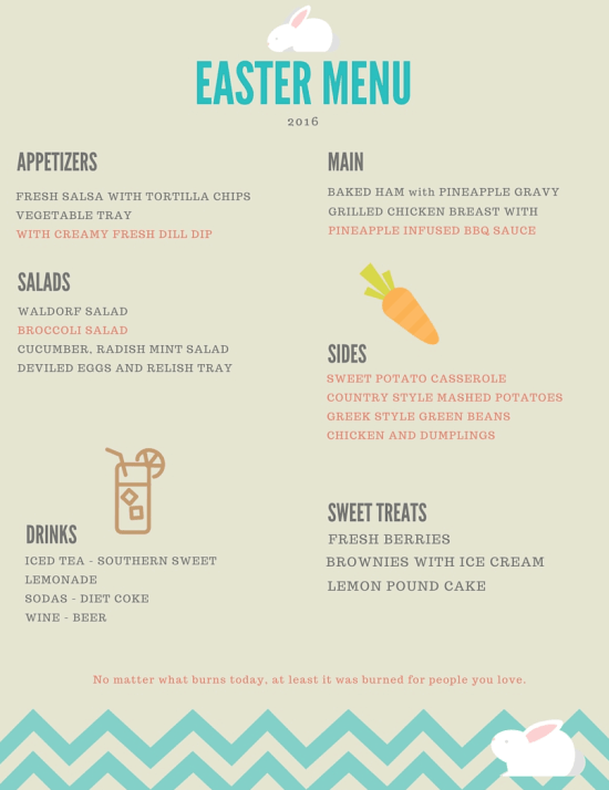 easter menu printable and my non traditional easter dinner