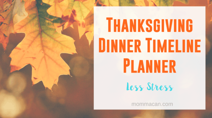 Hosting Thanksgiving Dinner Timeline Planner